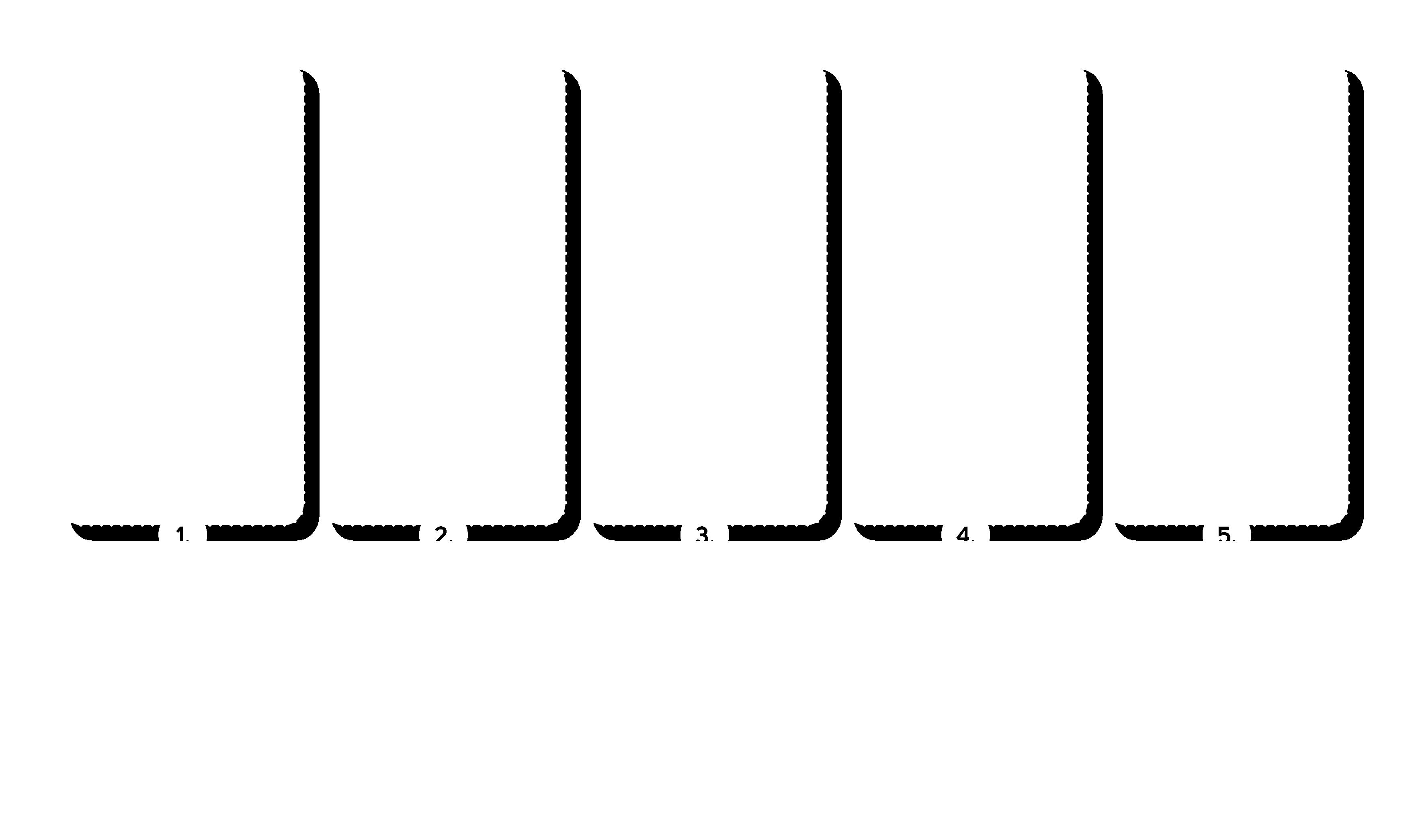 Service timeline